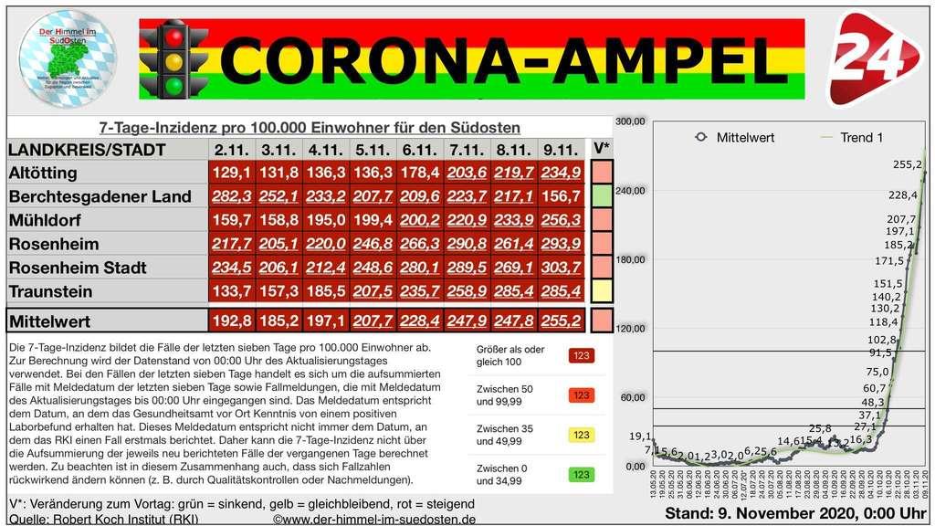 Live Ticker Corona Zahlen