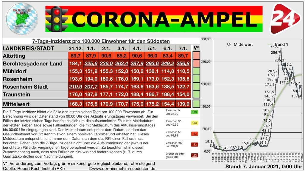 Corona Pandemie In Bayern Und Der Region News Ticker Zum